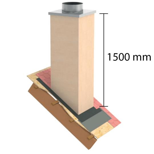Kaminverkleidung Stülpkopf Furado L=1500 mm