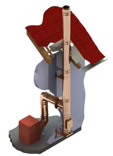 Kupferschornstein doppelwandig Ø 225 mm Bausatz - Jeremias DW-FU