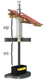 Aufgesetzter Leichtbauschornstein Bausatz F90 mit Ø 150 mm