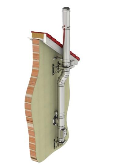 Edelstahlschornstein doppelwandig Ø 130 mm Bausatz - Jeremias DW-ECO