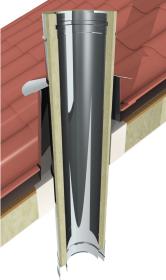 Wand-, Decken- und Dachdurchführung 500 mm - Jeremias LUX-ECO