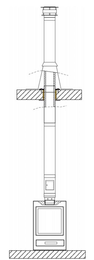 Aufgesetzter Edelstahlschornstein Bausatz DW-Vision mit Ø 180 mm